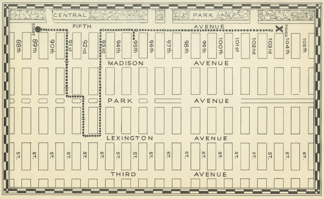 Map showing NYC blocks from 5th Ave to 3rd Ave, and 88th street to 105th street. Shows route of Walking Tour from the William Starr residence to the Museum of the City of New York